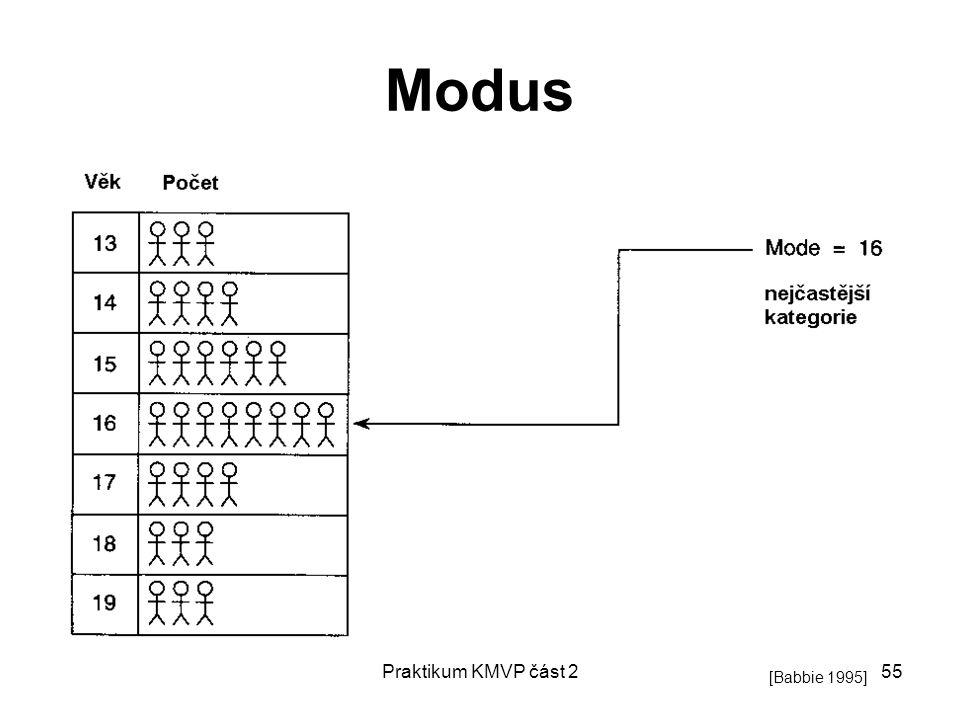 Modus Praktikum KMVP část 2 [Babbie 1995]